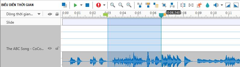 Trong ActivePresenter, hiệu ứng làm mờ có biểu tượng như hình giọt nước. Nó nằm trên cửa sổ biểu diễn thời gian