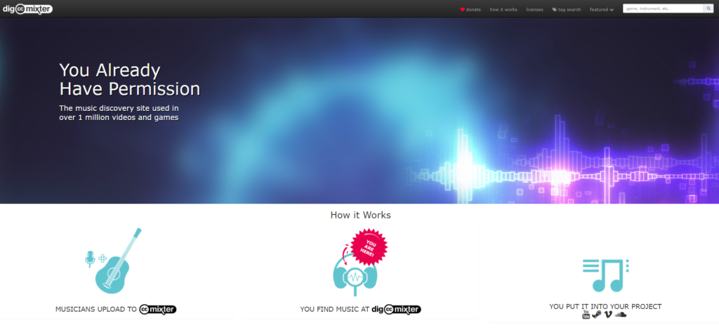 Thư viện nhạc nền miễn phí ccMixter