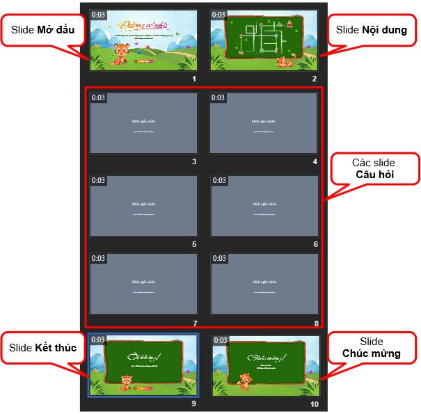 Thêm slide câu hỏi ngẫu nhiên cho trò chơi Đường Về Nhà