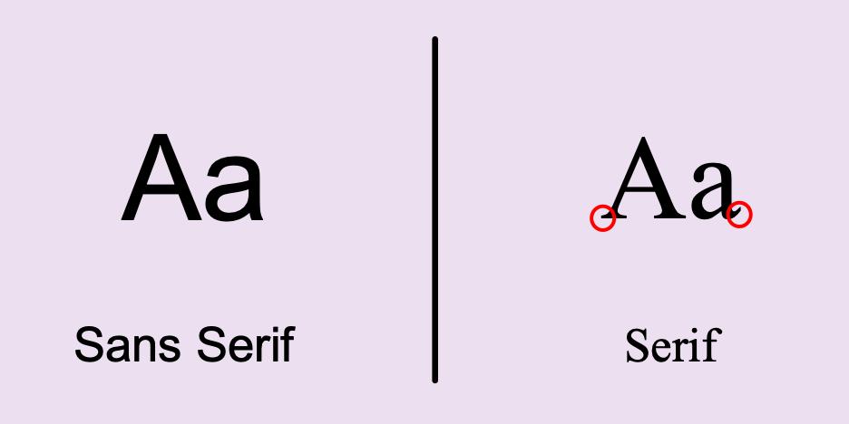 Phông chữ thiết kế elearning